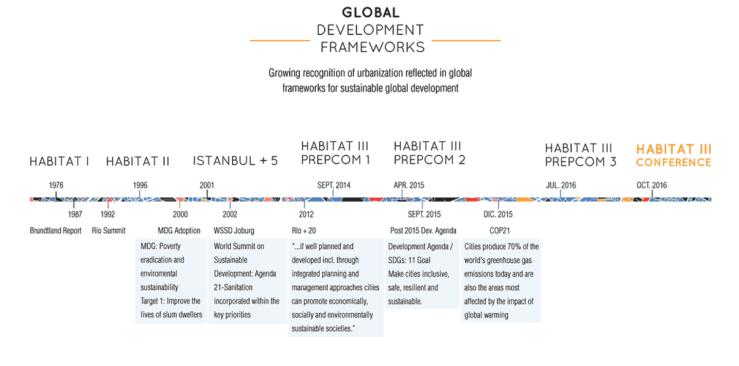 Global Development Frameworks.png