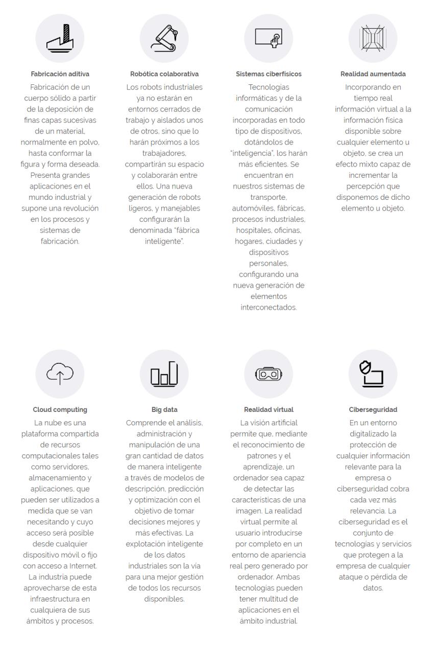 tematicas-basque-industry-4-0